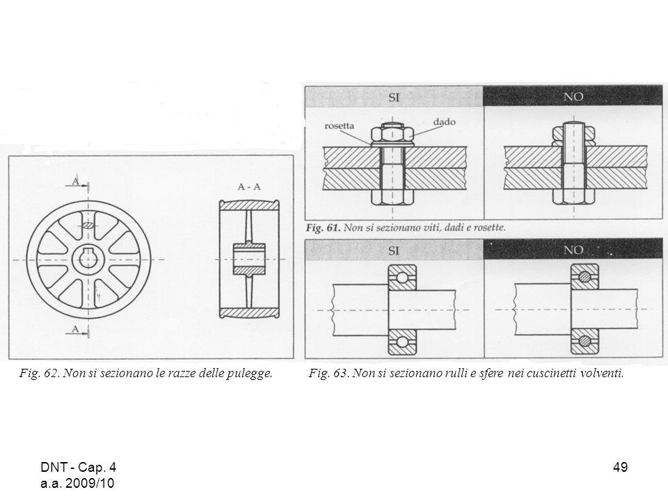 DNT - Cap. 4 a.a. 2009/10 49 Fig. 62. Non si sezionano le razze delle pulegge.Fig. 63. Non si sezionano rulli e sfere nei cuscinetti volventi.