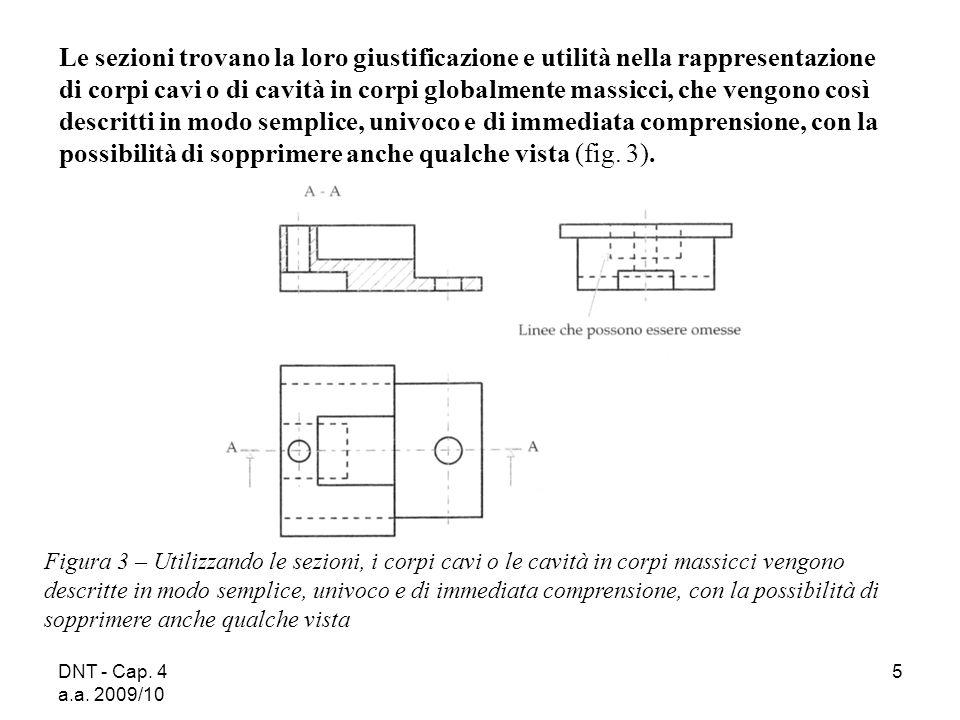 DNT - Cap. 4 a.a. 2009/10 5 Figura 3 – Utilizzando le sezioni, i corpi cavi o le cavità in corpi massicci vengono descritte in modo semplice, univoco