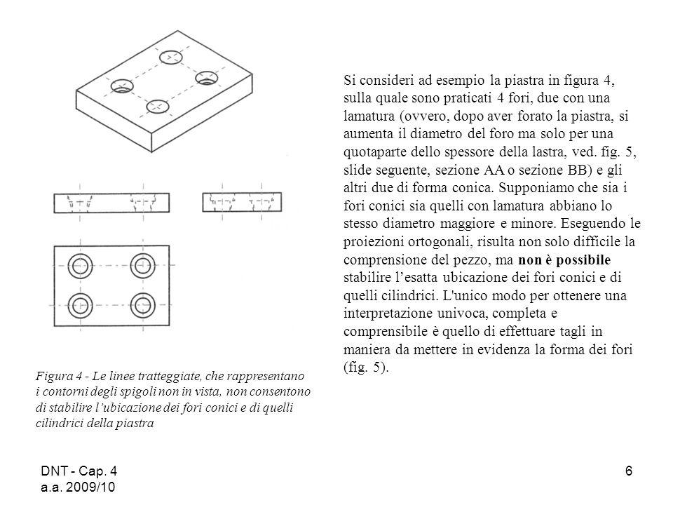 DNT - Cap. 4 a.a. 2009/10 6 Figura 4 - Le linee tratteggiate, che rappresentano i contorni degli spigoli non in vista, non consentono di stabilire lub