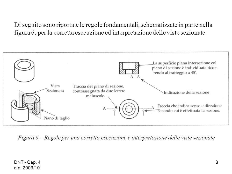 DNT - Cap. 4 a.a. 2009/10 8 Figura 6 – Regole per una corretta esecuzione e interpretazione delle viste sezionate Di seguito sono riportate le regole