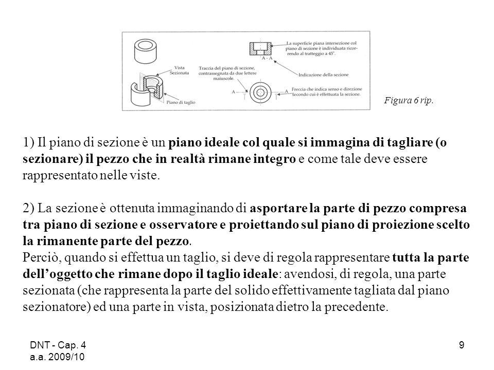 DNT - Cap. 4 a.a. 2009/10 9 1) Il piano di sezione è un piano ideale col quale si immagina di tagliare (o sezionare) il pezzo che in realtà rimane int