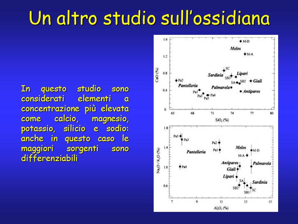 Un altro studio sullossidiana In questo studio sono considerati elementi a concentrazione più elevata come calcio, magnesio, potassio, silicio e sodio: anche in questo caso le maggiori sorgenti sono differenziabili