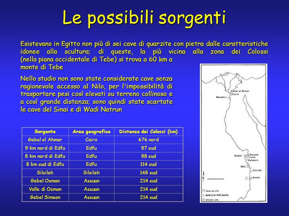 (nella piana occidentale di Tebe) si trova a 60 km a monte di Tebe Nello studio non sono state considerate cave senza ragionevole accesso al Nilo, per l impossibilità di trasportare pesi così elevati su terreno collinoso e a così grande distanza; sono quindi state scartate le cave del Sinai e di Wadi Natrun Le possibili sorgenti SorgenteArea geograficaDistanza dai Colossi (km) Gebel el AhmarCairo676 nord 9 km nord di EdfuEdfu97 sud 8 km nord di EdfuEdfu98 sud 8 km sud di EdfuEdfu114 sud Silsileh 148 sud Gebel OsmanAssuan214 sud Valle di OsmanAssuan214 sud Gebel SimeonAssuan214 sud Esistevano in Egitto non più di sei cave di quarzite con pietra dalle caratteristiche idonee alla scultura; di queste, la più vicina alla zona dei Colossi