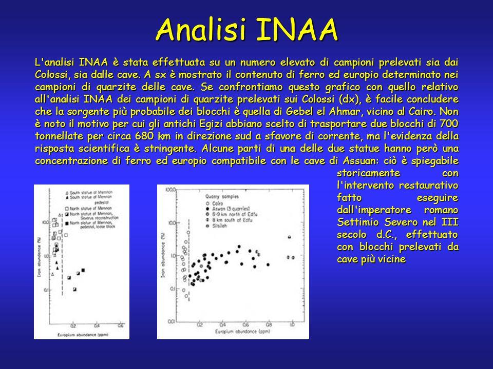 L analisi INAA è stata effettuata su un numero elevato di campioni prelevati sia dai Colossi, sia dalle cave.