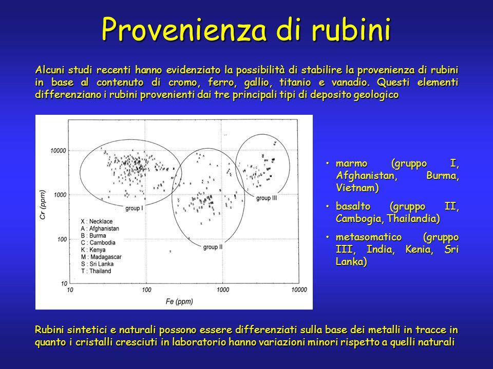 Provenienza di rubini Alcuni studi recenti hanno evidenziato la possibilità di stabilire la provenienza di rubini in base al contenuto di cromo, ferro, gallio, titanio e vanadio.