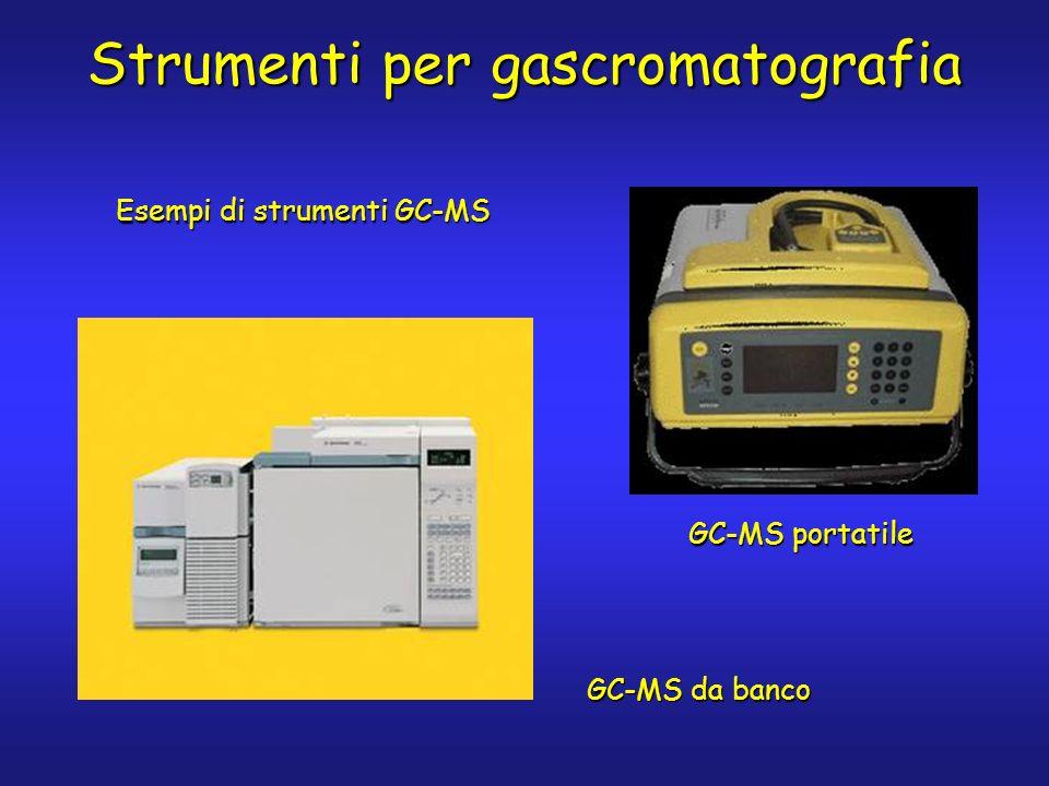 Esempi di strumenti GC-MS Strumenti per gascromatografia GC-MS da banco GC-MS portatile