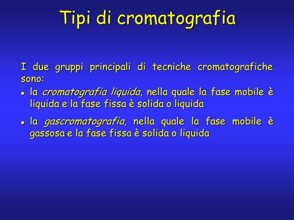 Tipi di cromatografia I due gruppi principali di tecniche cromatografiche sono: la cromatografia liquida, nella quale la fase mobile è liquida e la fa