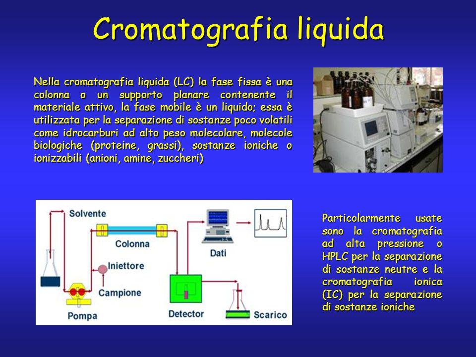 Nella cromatografia liquida (LC) la fase fissa è una colonna o un supporto planare contenente il materiale attivo, la fase mobile è un liquido; essa è