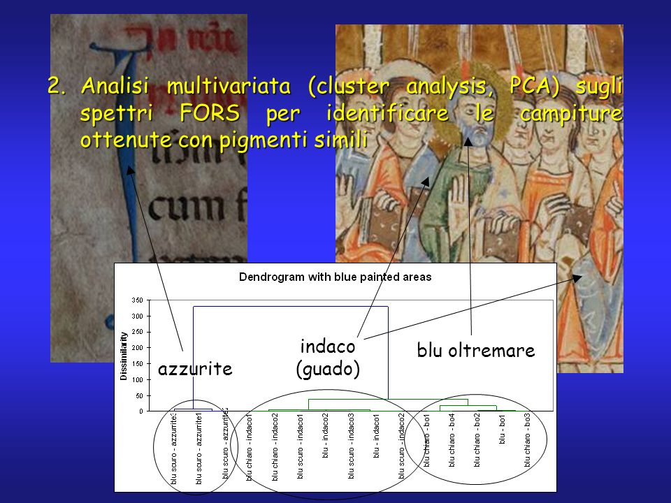 blu oltremare indaco (guado) azzurite 2.Analisi multivariata (cluster analysis, PCA) sugli spettri FORS per identificare le campiture ottenute con pigmenti simili