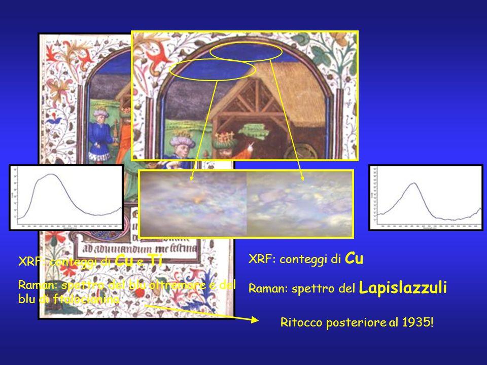 XRF: conteggi di Cu Raman: spettro del Lapislazzuli XRF: conteggi di Cu e Ti Raman: spettro del blu oltremare e del blu di ftalocianina Ritocco poster