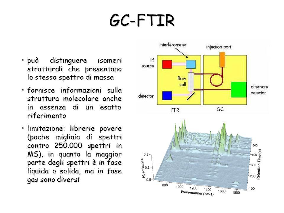 GC-FTIR può distinguere isomeri strutturali che presentano lo stesso spettro di massapuò distinguere isomeri strutturali che presentano lo stesso spettro di massa fornisce informazioni sulla struttura molecolare anche in assenza di un esatto riferimentofornisce informazioni sulla struttura molecolare anche in assenza di un esatto riferimento limitazione: librerie povere (poche migliaia di spettri contro 250.000 spettri in MS), in quanto la maggior parte degli spettri è in fase liquida o solida, ma in fase gas sono diversilimitazione: librerie povere (poche migliaia di spettri contro 250.000 spettri in MS), in quanto la maggior parte degli spettri è in fase liquida o solida, ma in fase gas sono diversi