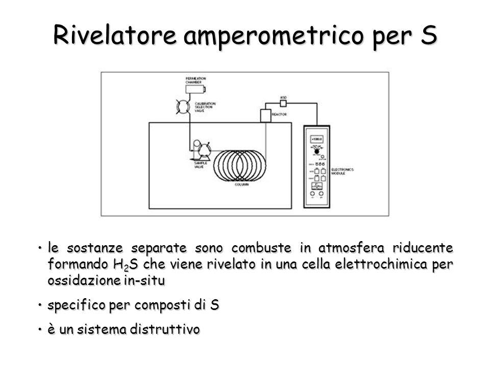 Rivelatore amperometrico per S le sostanze separate sono combuste in atmosfera riducente formando H 2 S che viene rivelato in una cella elettrochimica per ossidazione in-situle sostanze separate sono combuste in atmosfera riducente formando H 2 S che viene rivelato in una cella elettrochimica per ossidazione in-situ specifico per composti di Sspecifico per composti di S è un sistema distruttivoè un sistema distruttivo