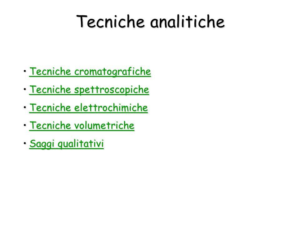 Tecniche analitiche Tecniche cromatograficheTecniche cromatograficheTecniche cromatograficheTecniche cromatografiche Tecniche spettroscopicheTecniche spettroscopicheTecniche spettroscopicheTecniche spettroscopiche Tecniche elettrochimicheTecniche elettrochimicheTecniche elettrochimicheTecniche elettrochimiche Tecniche volumetricheTecniche volumetricheTecniche volumetricheTecniche volumetriche Saggi qualitativiSaggi qualitativiSaggi qualitativiSaggi qualitativi