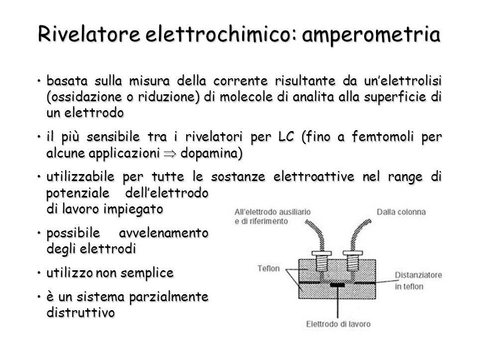 Rivelatore elettrochimico: amperometria basata sulla misura della corrente risultante da unelettrolisi (ossidazione o riduzione) di molecole di analita alla superficie di un elettrodobasata sulla misura della corrente risultante da unelettrolisi (ossidazione o riduzione) di molecole di analita alla superficie di un elettrodo il più sensibile tra i rivelatori per LC (fino a femtomoli per alcune applicazioni dopamina)il più sensibile tra i rivelatori per LC (fino a femtomoli per alcune applicazioni dopamina) utilizzabile per tutte le sostanze elettroattive nel range diutilizzabile per tutte le sostanze elettroattive nel range di potenziale dellelettrodo di lavoro impiegato possibile avvelenamento degli elettrodipossibile avvelenamento degli elettrodi utilizzo non sempliceutilizzo non semplice è un sistema parzialmente distruttivoè un sistema parzialmente distruttivo