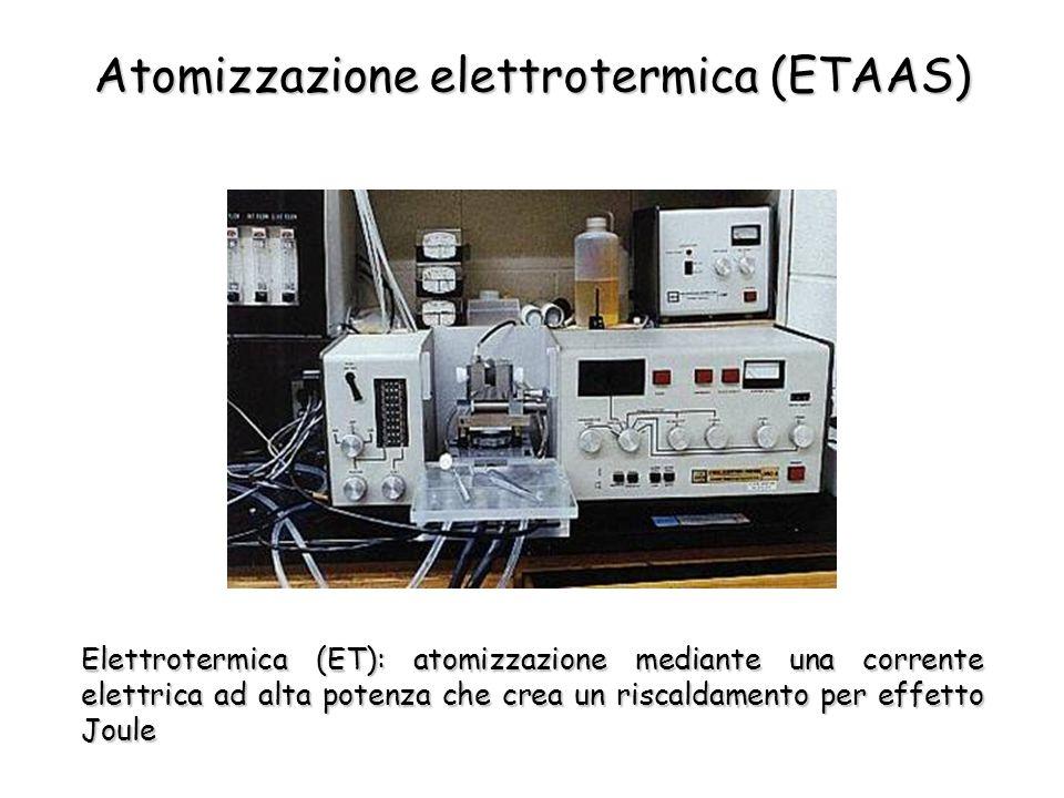 Atomizzazione elettrotermica (ETAAS) Elettrotermica (ET): atomizzazione mediante una corrente elettrica ad alta potenza che crea un riscaldamento per effetto Joule