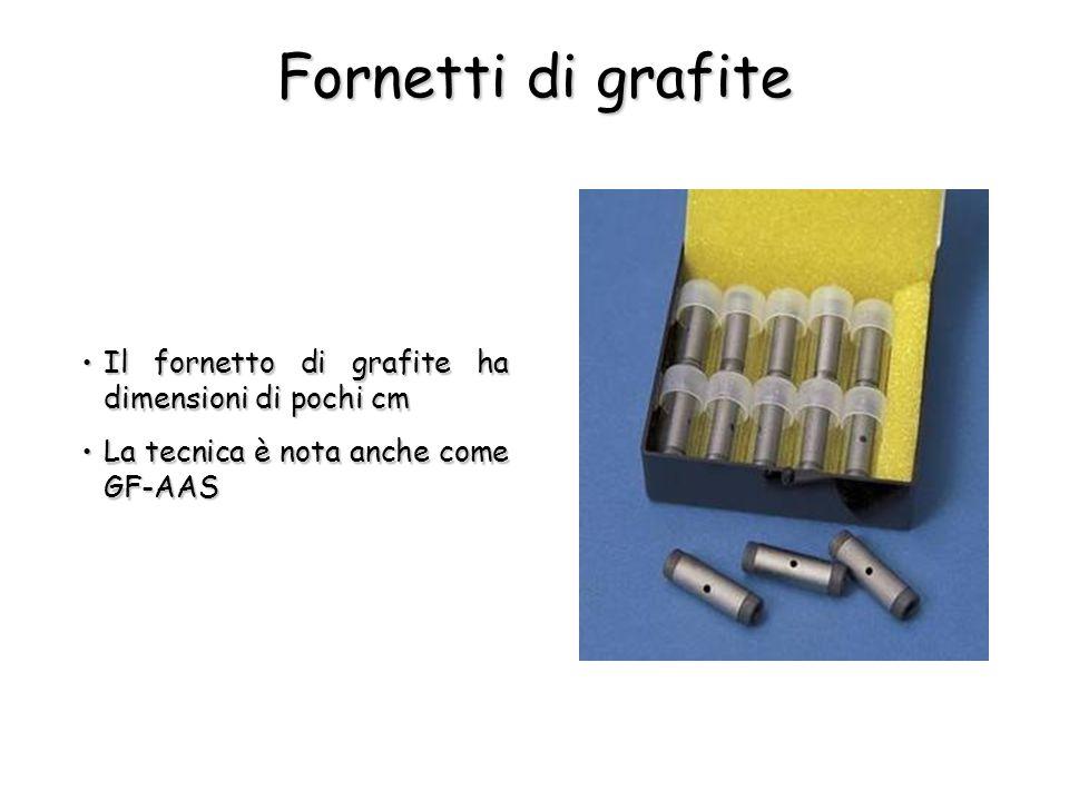Fornetti di grafite Il fornetto di grafite ha dimensioni di pochi cmIl fornetto di grafite ha dimensioni di pochi cm La tecnica è nota anche come GF-AASLa tecnica è nota anche come GF-AAS