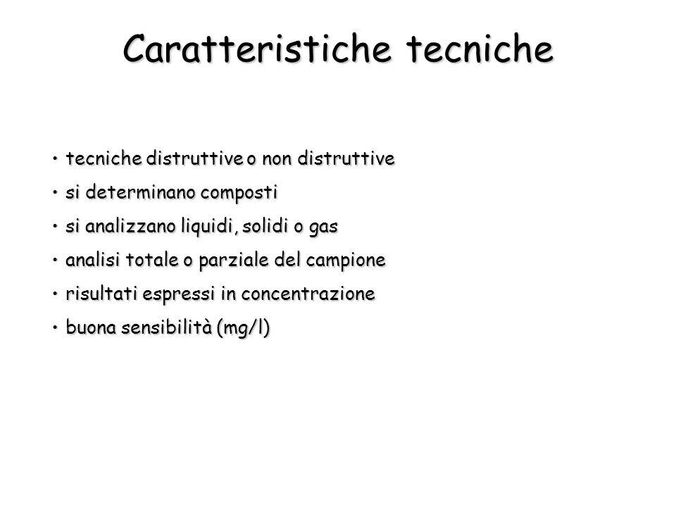 Caratteristiche tecniche tecniche distruttive o non distruttivetecniche distruttive o non distruttive si determinano compostisi determinano composti si analizzano liquidi, solidi o gassi analizzano liquidi, solidi o gas analisi totale o parziale del campioneanalisi totale o parziale del campione risultati espressi in concentrazionerisultati espressi in concentrazione buona sensibilità (mg/l)buona sensibilità (mg/l)