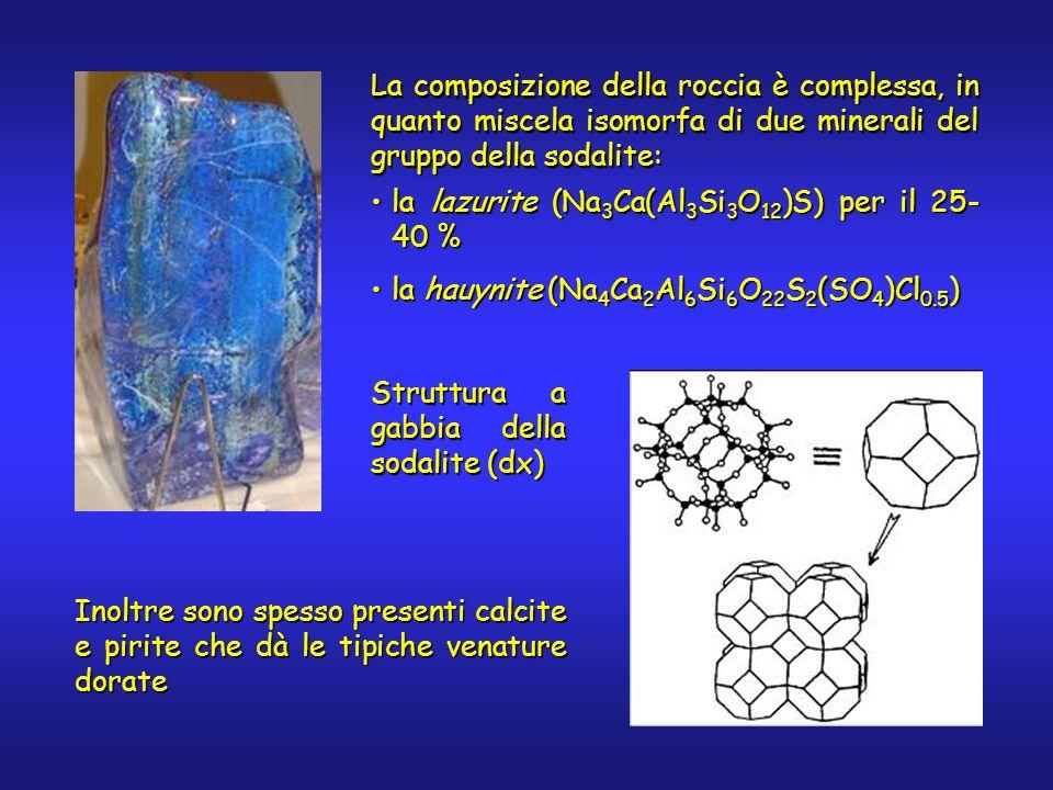 La composizione della roccia è complessa, in quanto miscela isomorfa di due minerali del gruppo della sodalite: la lazurite (Na 3 Ca(Al 3 Si 3 O 12 )S) per il 25- 40 %la lazurite (Na 3 Ca(Al 3 Si 3 O 12 )S) per il 25- 40 % la hauynite (Na 4 Ca 2 Al 6 Si 6 O 22 S 2 (SO 4 )Cl 0.5 )la hauynite (Na 4 Ca 2 Al 6 Si 6 O 22 S 2 (SO 4 )Cl 0.5 ) Inoltre sono spesso presenti calcite e pirite che dà le tipiche venature dorate Struttura a gabbia della sodalite (dx)