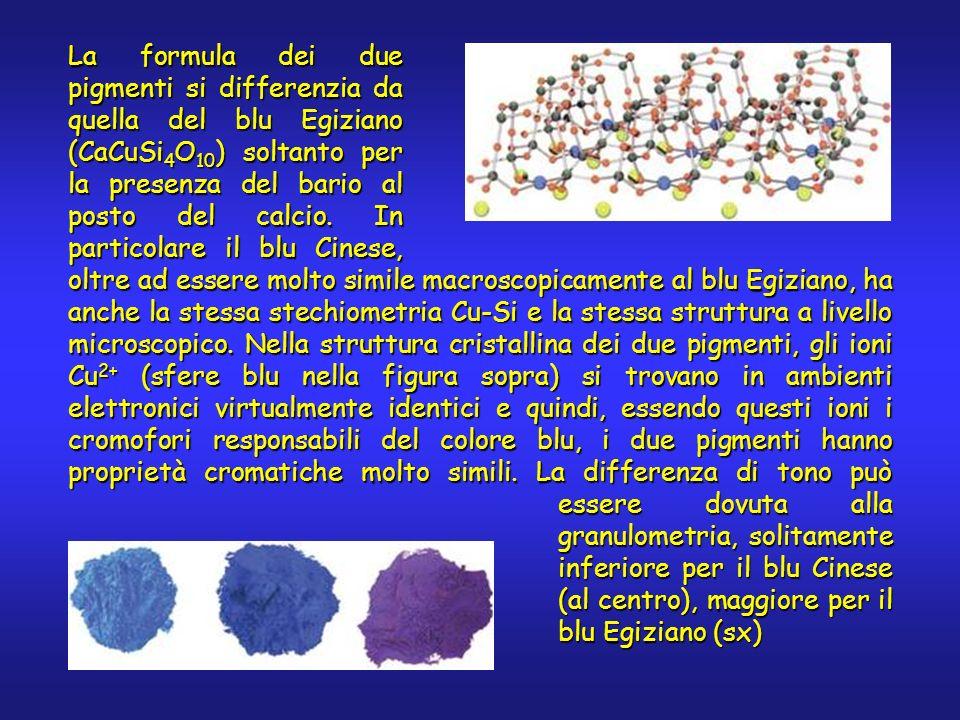 La formula dei due pigmenti si differenzia da quella del blu Egiziano (CaCuSi 4 O 10 ) soltanto per la presenza del bario al posto del calcio.