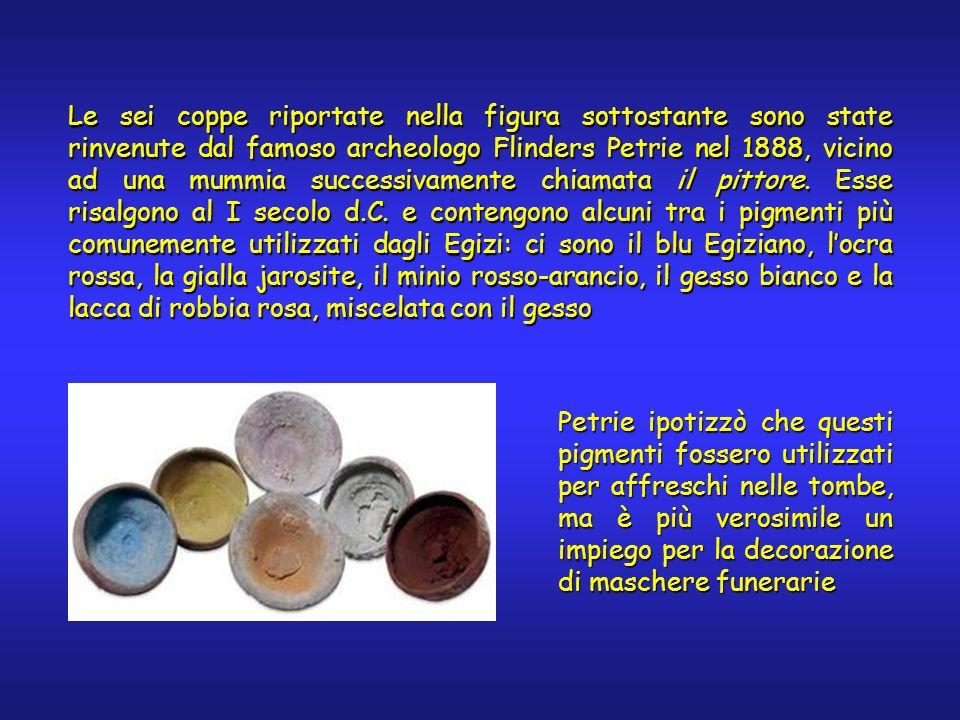 Le sei coppe riportate nella figura sottostante sono state rinvenute dal famoso archeologo Flinders Petrie nel 1888, vicino ad una mummia successivame
