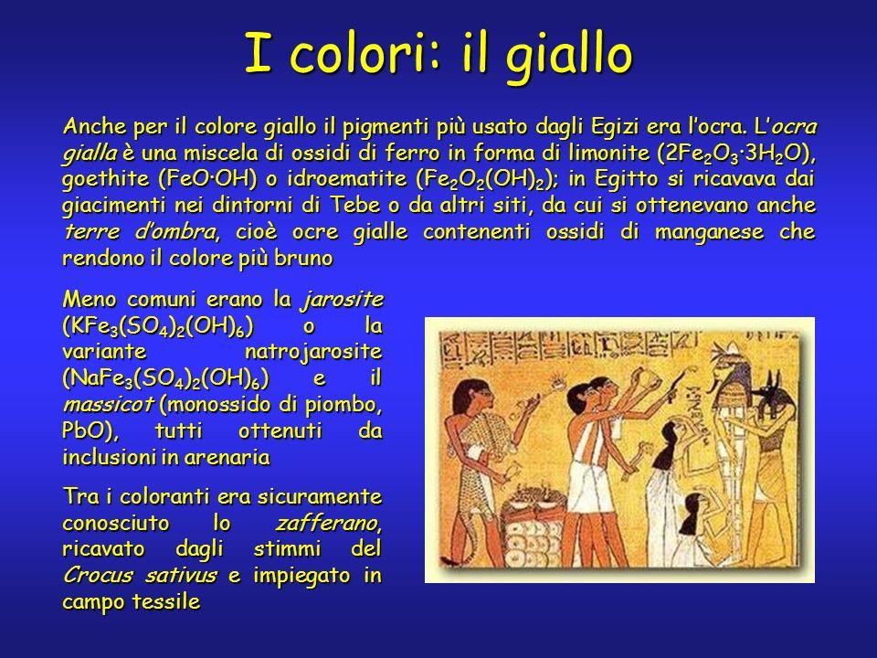 I colori: il giallo Anche per il colore giallo il pigmenti più usato dagli Egizi era locra. Locra gialla è una miscela di ossidi di ferro in forma di