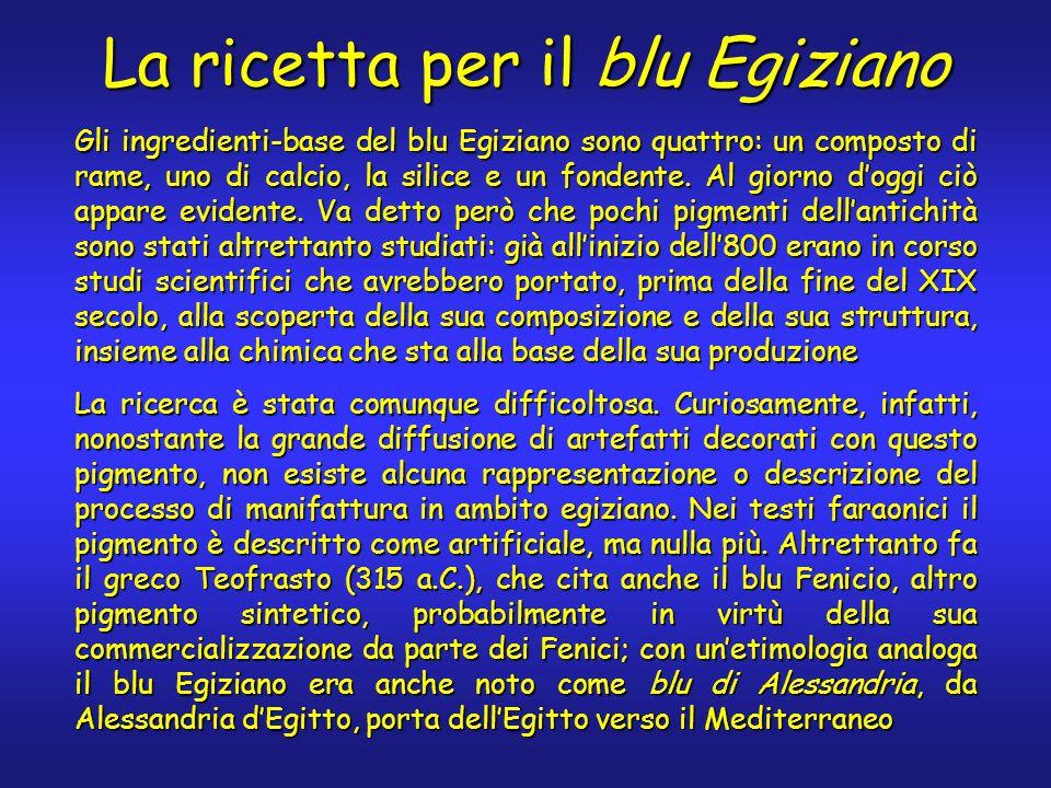 La ricetta per il blu Egiziano Gli ingredienti-base del blu Egiziano sono quattro: un composto di rame, uno di calcio, la silice e un fondente. Al gio