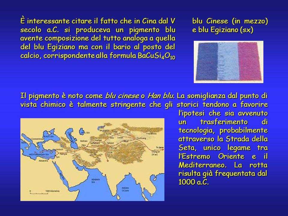 È interessante citare il fatto che in Cina dal V secolo a.C. si produceva un pigmento blu avente composizione del tutto analoga a quella del blu Egizi
