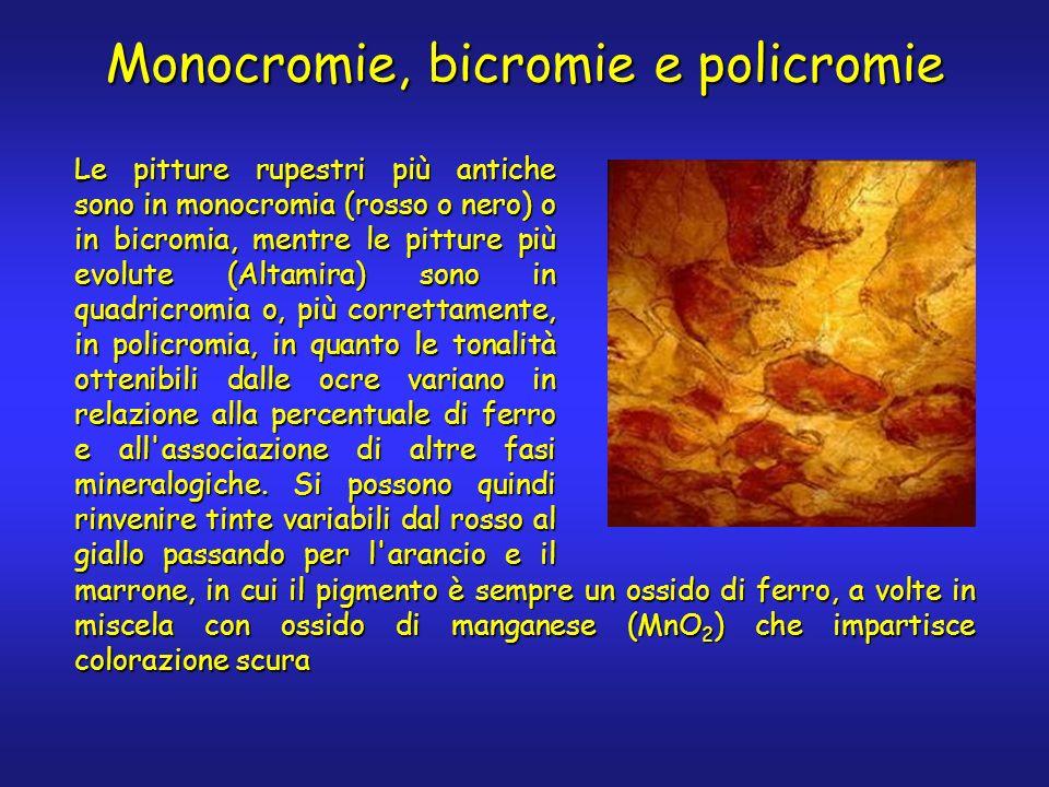 Monocromie, bicromie e policromie Le pitture rupestri più antiche sono in monocromia (rosso o nero) o in bicromia, mentre le pitture più evolute (Alta