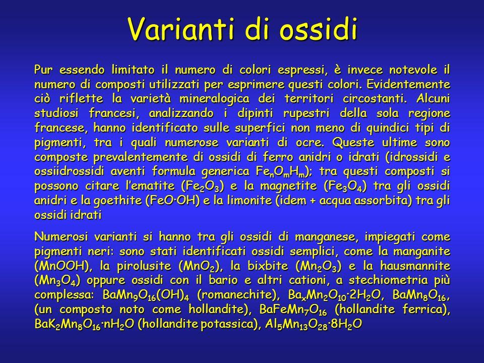 Varianti di ossidi Pur essendo limitato il numero di colori espressi, è invece notevole il numero di composti utilizzati per esprimere questi colori.