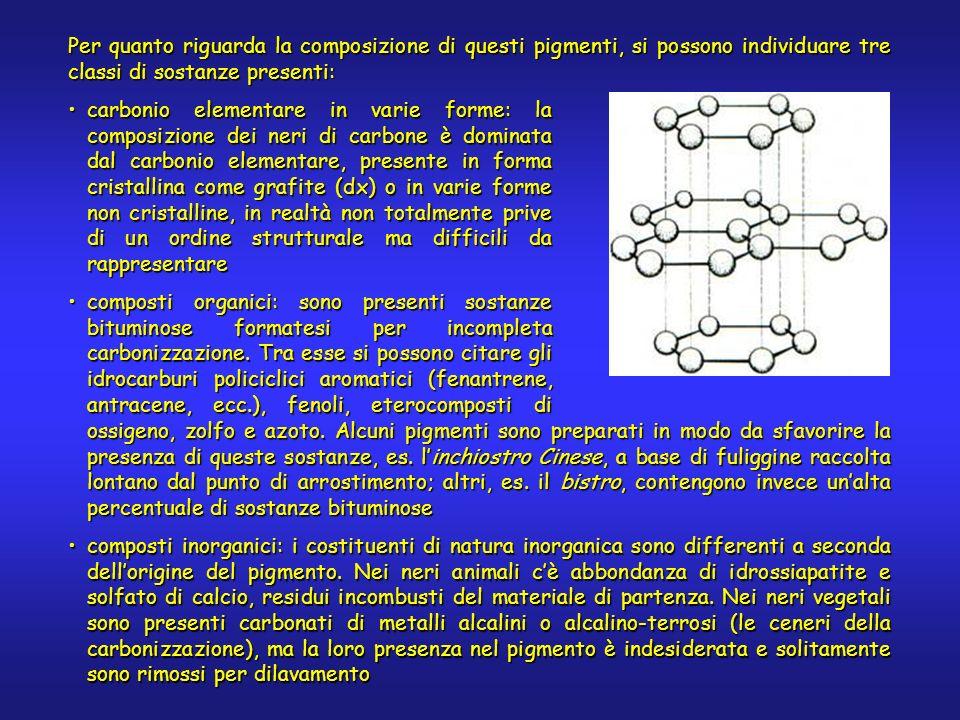 Per quanto riguarda la composizione di questi pigmenti, si possono individuare tre classi di sostanze presenti: carbonio elementare in varie forme: la