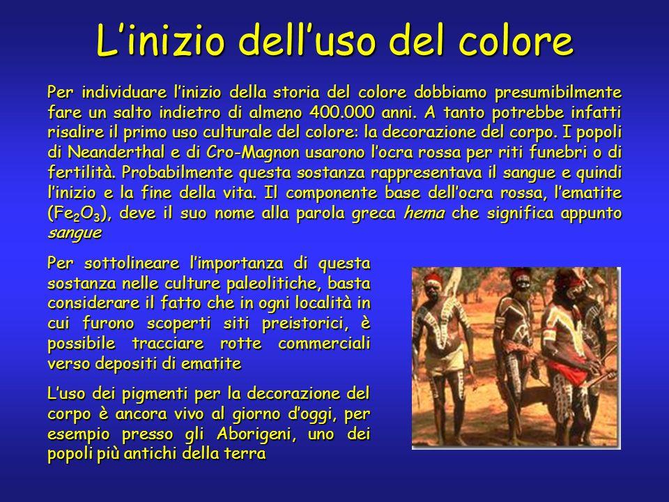 Linizio delluso del colore Per individuare linizio della storia del colore dobbiamo presumibilmente fare un salto indietro di almeno 400.000 anni. A t