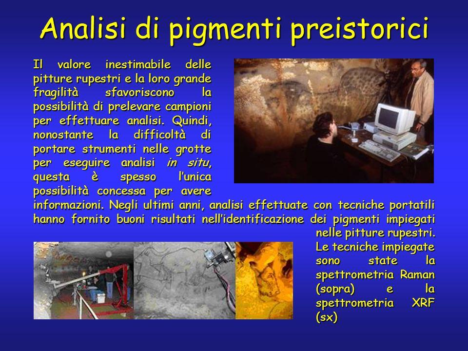 Analisi di pigmenti preistorici nelle pitture rupestri. Le tecniche impiegate sono state la spettrometria Raman (sopra) e la spettrometria XRF (sx) Il