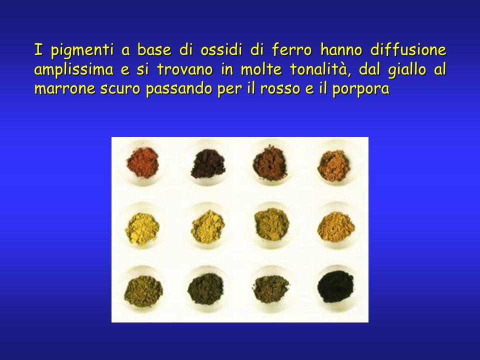 I pigmenti a base di ossidi di ferro hanno diffusione amplissima e si trovano in molte tonalità, dal giallo al marrone scuro passando per il rosso e il porpora