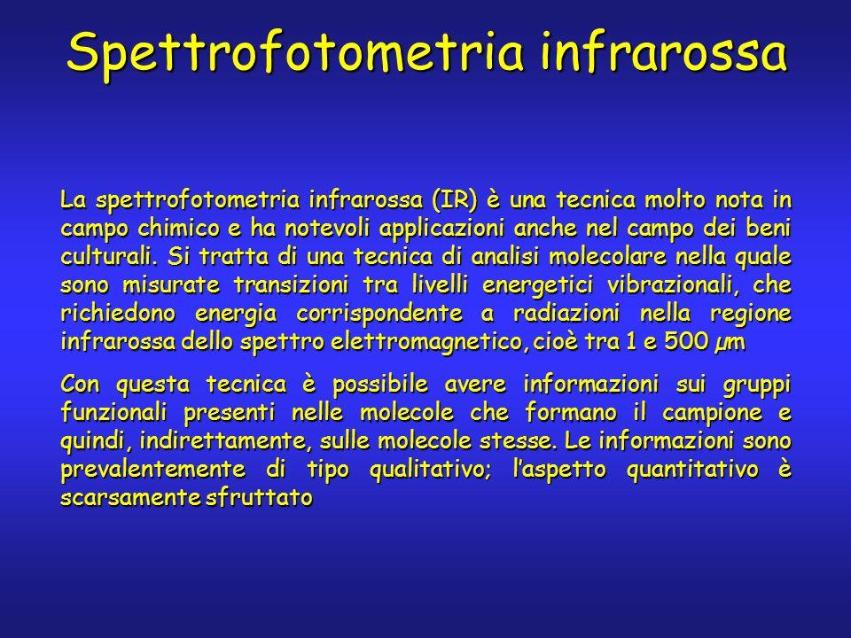 Spettrofotometria infrarossa La spettrofotometria infrarossa (IR) è una tecnica molto nota in campo chimico e ha notevoli applicazioni anche nel campo dei beni culturali.