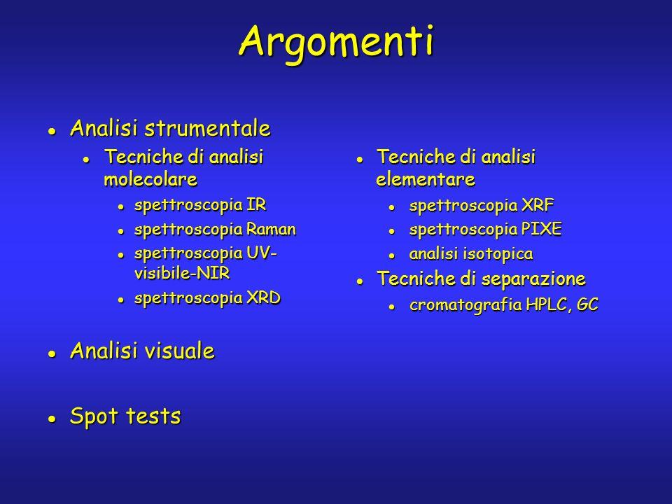 Argomenti Analisi strumentale Analisi strumentale Tecniche di analisi molecolare Tecniche di analisi molecolare spettroscopia IR spettroscopia IR spet