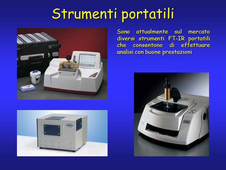 Strumenti portatili Sono attualmente sul mercato diversi strumenti FT-IR portatili che consentono di effettuare analisi con buone prestazioni