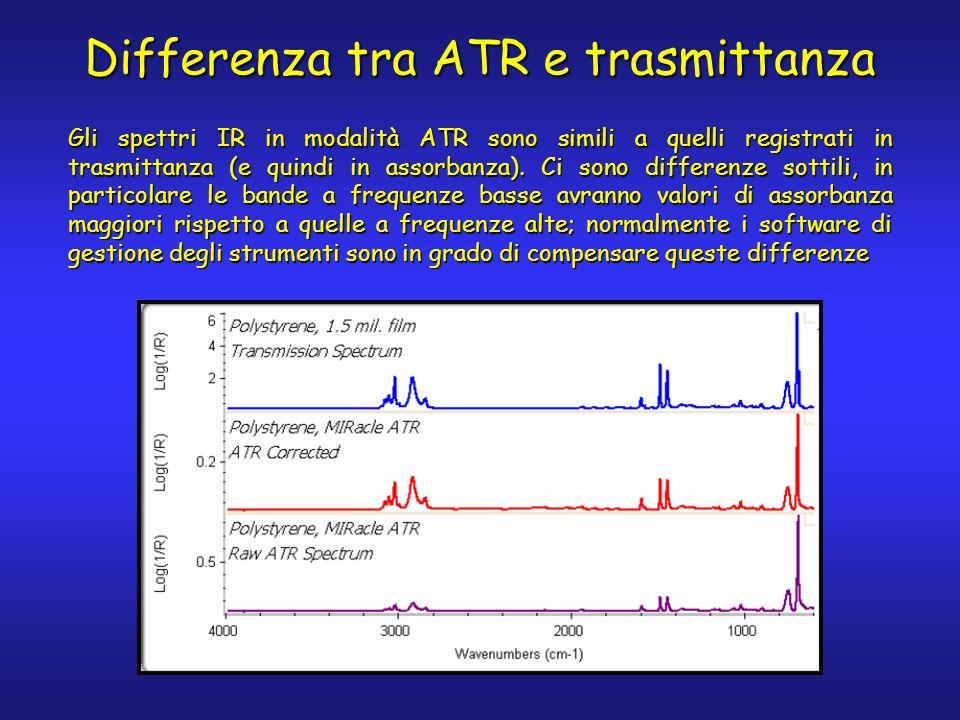Differenza tra ATR e trasmittanza Gli spettri IR in modalità ATR sono simili a quelli registrati in trasmittanza (e quindi in assorbanza). Ci sono dif