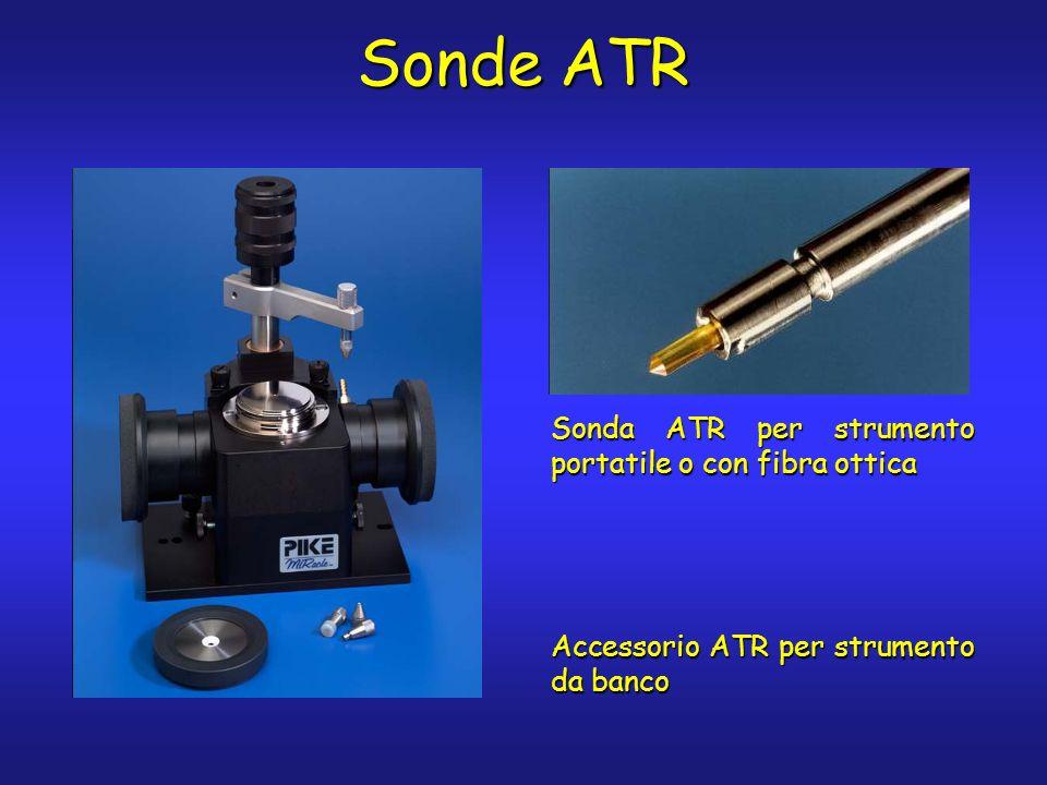 Sonde ATR Sonda ATR per strumento portatile o con fibra ottica Accessorio ATR per strumento da banco