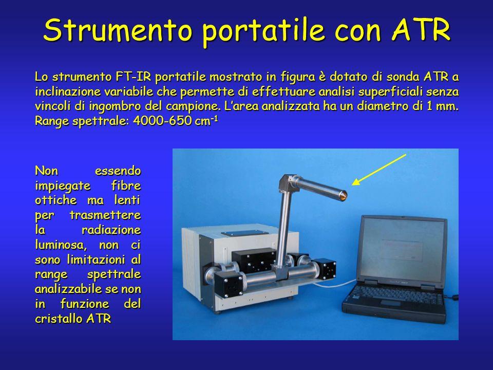 Strumento portatile con ATR Lo strumento FT-IR portatile mostrato in figura è dotato di sonda ATR a inclinazione variabile che permette di effettuare analisi superficiali senza vincoli di ingombro del campione.