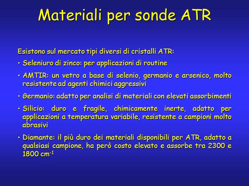 Materiali per sonde ATR Esistono sul mercato tipi diversi di cristalli ATR: Seleniuro di zinco: per applicazioni di routineSeleniuro di zinco: per applicazioni di routine AMTIR: un vetro a base di selenio, germanio e arsenico, molto resistente ad agenti chimici aggressiviAMTIR: un vetro a base di selenio, germanio e arsenico, molto resistente ad agenti chimici aggressivi Germanio: adatto per analisi di materiali con elevati assorbimentiGermanio: adatto per analisi di materiali con elevati assorbimenti Silicio: duro e fragile, chimicamente inerte, adatto per applicazioni a temperatura variabile, resistente a campioni molto abrasiviSilicio: duro e fragile, chimicamente inerte, adatto per applicazioni a temperatura variabile, resistente a campioni molto abrasivi Diamante: il più duro dei materiali disponibili per ATR, adatto a qualsiasi campione, ha però costo elevato e assorbe tra 2300 e 1800 cm -1Diamante: il più duro dei materiali disponibili per ATR, adatto a qualsiasi campione, ha però costo elevato e assorbe tra 2300 e 1800 cm -1