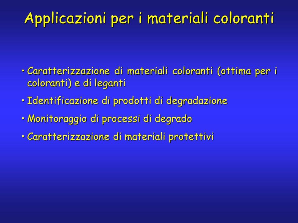 Applicazioni per i materiali coloranti Caratterizzazione di materiali coloranti (ottima per i coloranti) e di legantiCaratterizzazione di materiali co