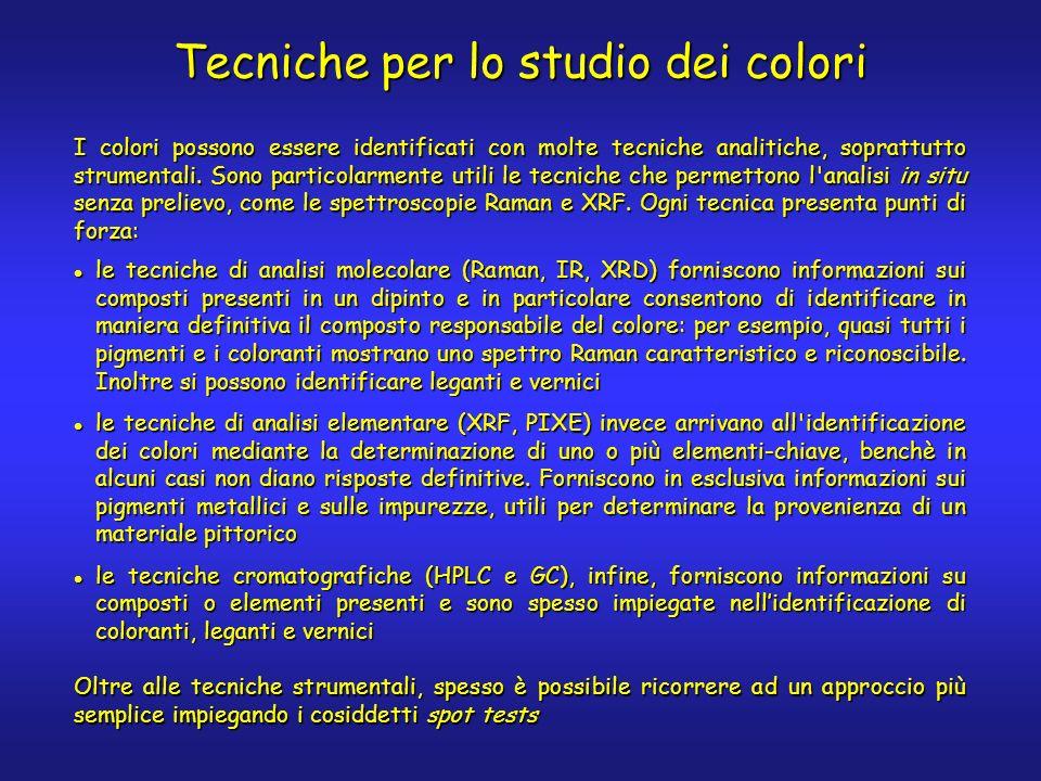 In termini generali è possibile dividere i pigmenti in tre gruppi dal punto di vista del loro spettro di riflettanza: Pigmenti che forniscono una curva di riflettanza a campana:sono i pigmenti blu e verdi (Azzurrite, Blu oltremare, Malachite, Verdigris); in questo caso l identificazione è agevole perchè il massimo della curva è differente da pigmento a pigmentoPigmenti che forniscono una curva di riflettanza a campana:sono i pigmenti blu e verdi (Azzurrite, Blu oltremare, Malachite, Verdigris); in questo caso l identificazione è agevole perchè il massimo della curva è differente da pigmento a pigmento Pigmenti che forniscono una curva ad S o a sigmoide: sono i pigmenti rossi, gialli e marroni (Cinabro, Minio, Orpimento, Ocre); non ci sono picchi caratteristici ma la presenza di un flesso dà la possibilità di individuare un picco caratteristico nello spettro in derivata prima, nuovamente differente da pigmento a pigmentoPigmenti che forniscono una curva ad S o a sigmoide: sono i pigmenti rossi, gialli e marroni (Cinabro, Minio, Orpimento, Ocre); non ci sono picchi caratteristici ma la presenza di un flesso dà la possibilità di individuare un picco caratteristico nello spettro in derivata prima, nuovamente differente da pigmento a pigmento Pigmenti che forniscono curve approssimativamente lineari: sono i pigmenti bianchi, grigi e neri (Bianco piombo, Carbone); sia nello spettro di riflettanza sia nello spettro in derivata prima sono assenti massimi e quindi lidentificazione è più difficoltosaPigmenti che forniscono curve approssimativamente lineari: sono i pigmenti bianchi, grigi e neri (Bianco piombo, Carbone); sia nello spettro di riflettanza sia nello spettro in derivata prima sono assenti massimi e quindi lidentificazione è più difficoltosa Spettri in riflettanza di pigmenti