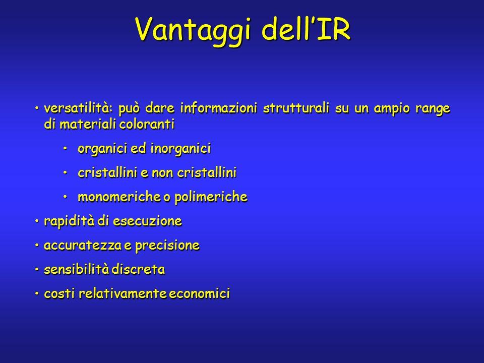 Vantaggi dellIR versatilità: può dare informazioni strutturali su un ampio range di materiali colorantiversatilità: può dare informazioni strutturali