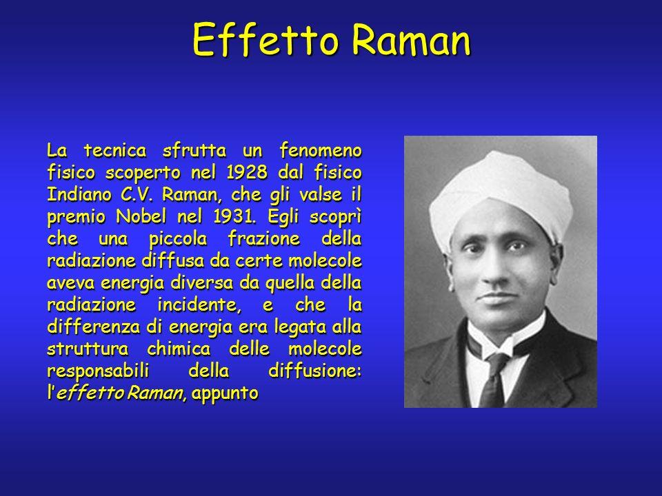 La tecnica sfrutta un fenomeno fisico scoperto nel 1928 dal fisico Indiano C.V. Raman, che gli valse il premio Nobel nel 1931. Egli scoprì che una pic