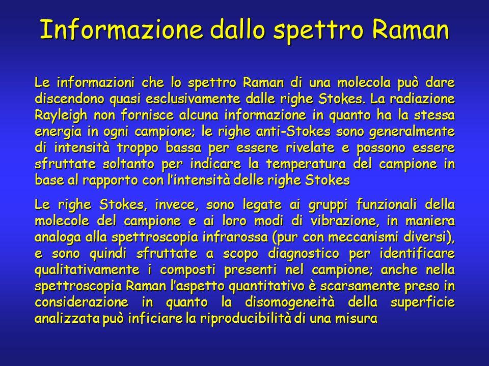 Informazione dallo spettro Raman Le informazioni che lo spettro Raman di una molecola può dare discendono quasi esclusivamente dalle righe Stokes. La