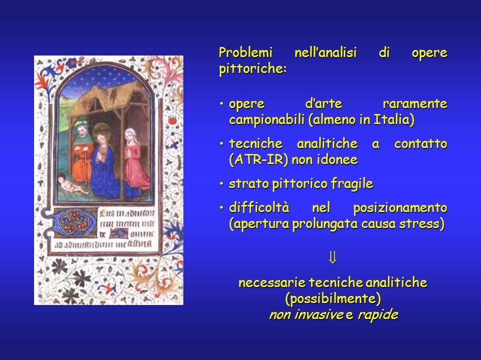 Studi di degradazione Bianco piombo Galena 2PbCO 3 ·Pb(OH) 2 + H 2 S PbS Nella figura è riportata un immagine da un foglio di un evangelario bizantino del XIII secolo: in alcuni volti dei personaggi dipinti compare la tinta rosa, ottenuta miscelando i pigmenti Cinabro (rosso) e Bianco piombo (bianco); in altri invece, il colore rosa è stato sostituito da un colore scuro, dovuto al solfuro di piombo nero che si forma per conversione del Bianco piombo, come è evidenziato dagli spettri Raman ottenuti analizzando il manoscritto.