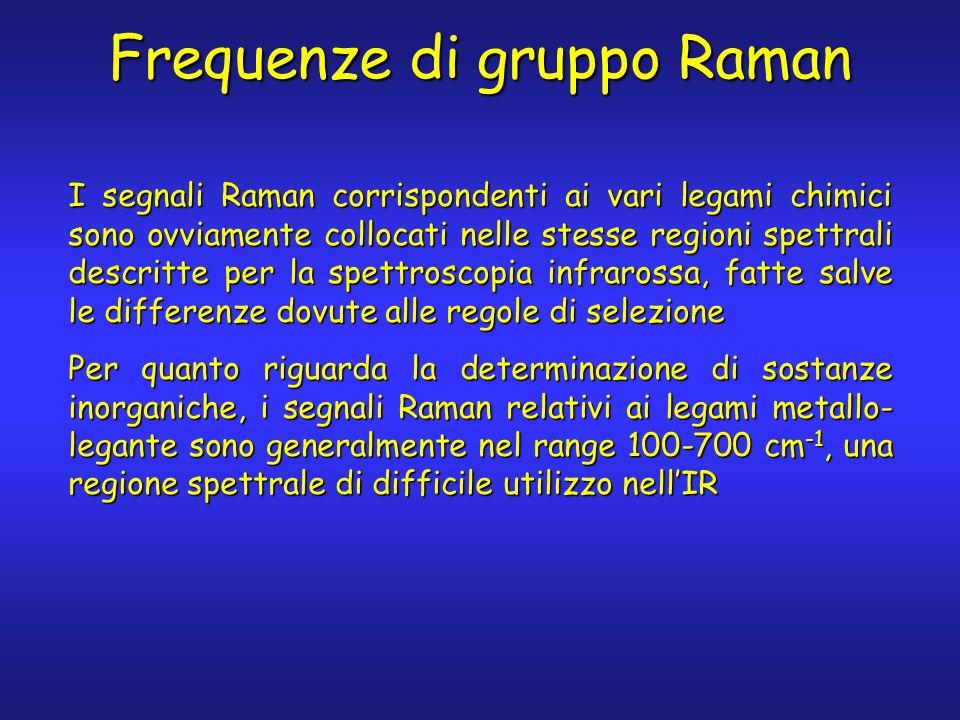 I segnali Raman corrispondenti ai vari legami chimici sono ovviamente collocati nelle stesse regioni spettrali descritte per la spettroscopia infrarossa, fatte salve le differenze dovute alle regole di selezione Per quanto riguarda la determinazione di sostanze inorganiche, i segnali Raman relativi ai legami metallo- legante sono generalmente nel range 100-700 cm -1, una regione spettrale di difficile utilizzo nellIR Frequenze di gruppo Raman