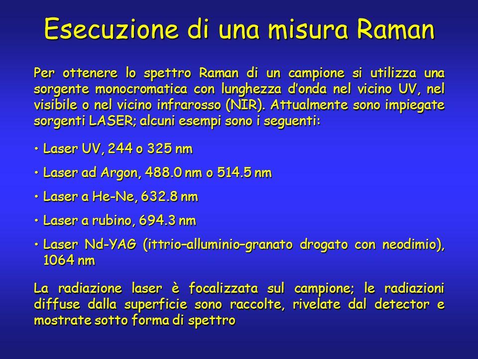 Per ottenere lo spettro Raman di un campione si utilizza una sorgente monocromatica con lunghezza donda nel vicino UV, nel visibile o nel vicino infra
