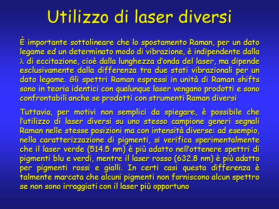 Utilizzo di laser diversi È importante sottolineare che lo spostamento Raman, per un dato legame ed un determinato modo di vibrazione, è indipendente dalla di eccitazione, cioè dalla lunghezza donda del laser, ma dipende esclusivamente dalla differenza tra due stati vibrazionali per un dato legame.
