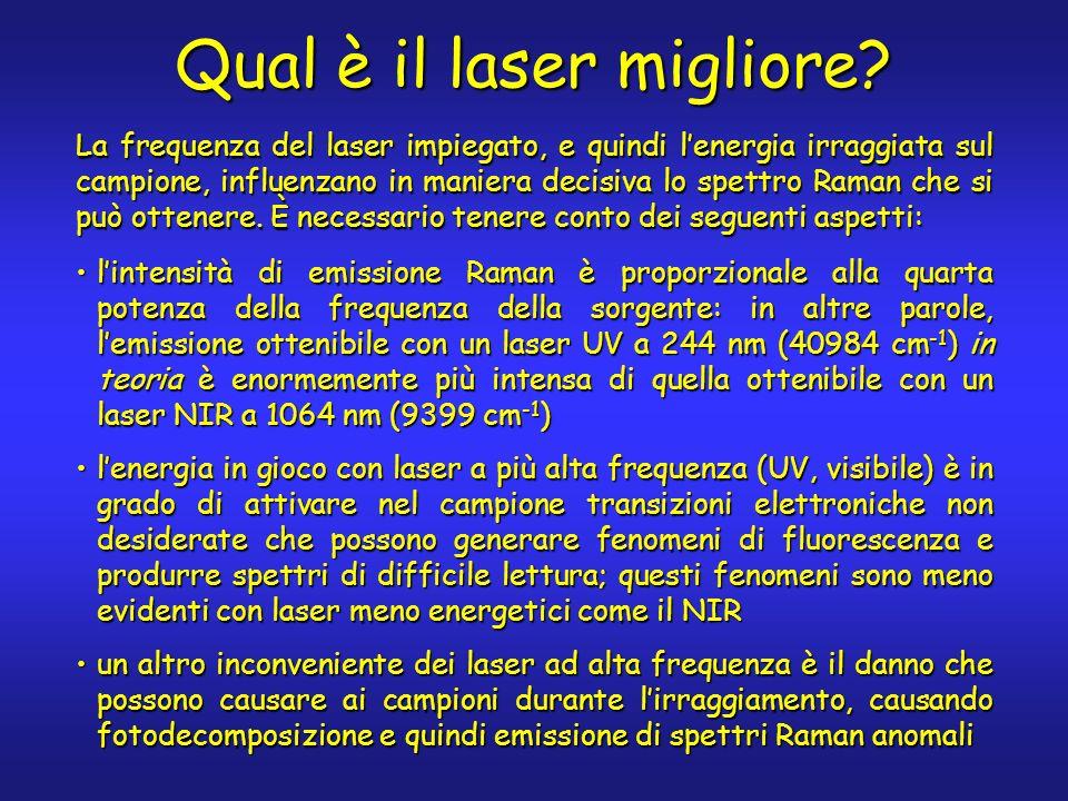 Qual è il laser migliore? lintensità di emissione Raman è proporzionale alla quarta potenza della frequenza della sorgente: in altre parole, lemission